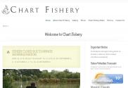 Chart Fishery